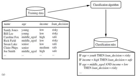 klasifikasi1